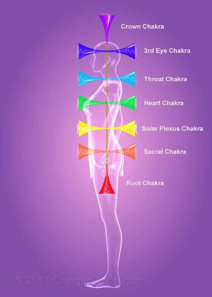 chakras function and purpose explained